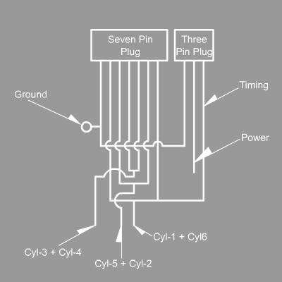 Rb25 Alternator Wiring Diagram Fresh R33 Ac Valid. How To Convert Ls2 Ignition Coils My Pro Street